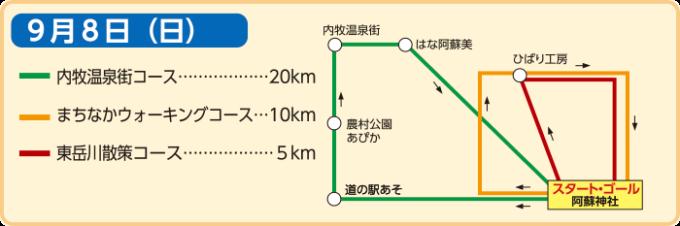 9月8日コース図