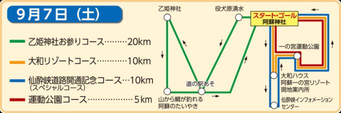 9月7日コース図